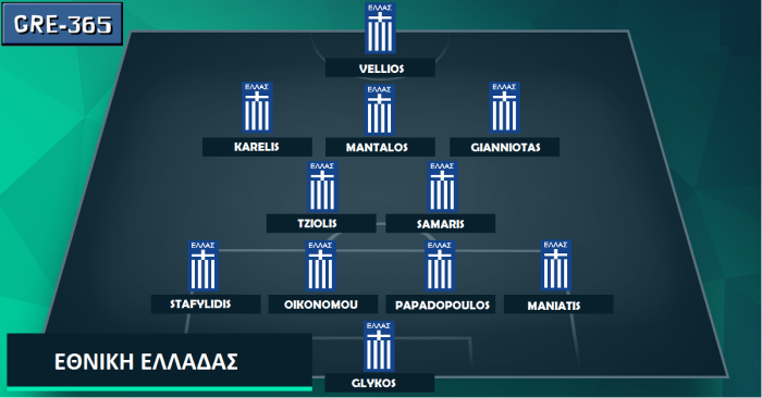 gre_lineups